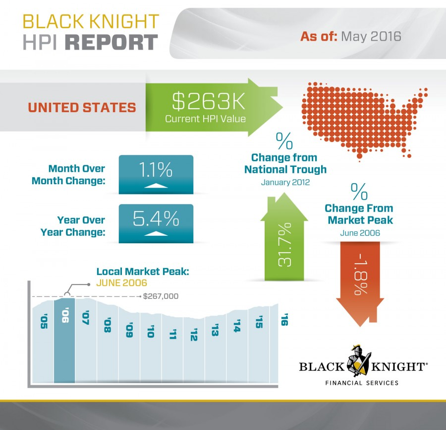 US-May-2016-Home-Prices